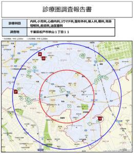 秋山の診療圏データ1