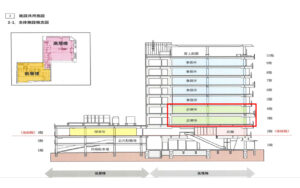 流山おおたかの森駅西口物件の施設イメージ
