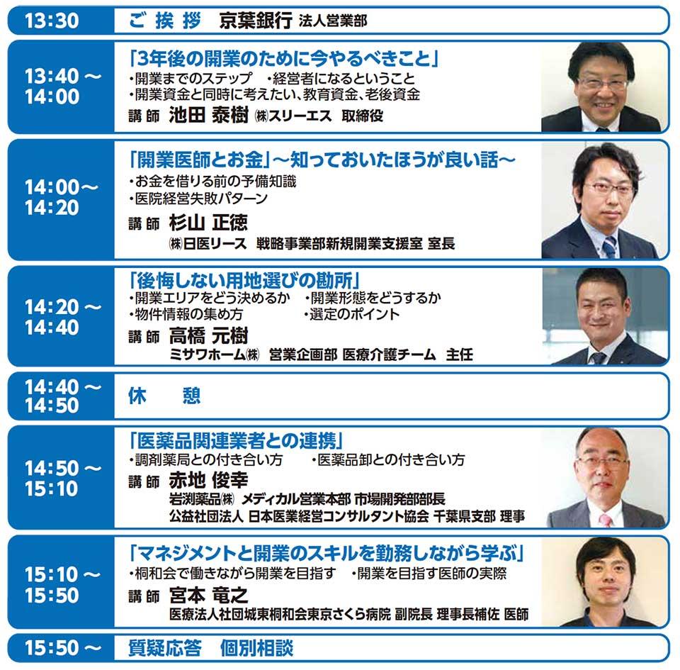 2018年10月14日開催:医院開業・経営セミナーの講師紹介